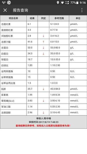 胆汁酸高,肝内教室淤积症高中标语前后胆汁图片